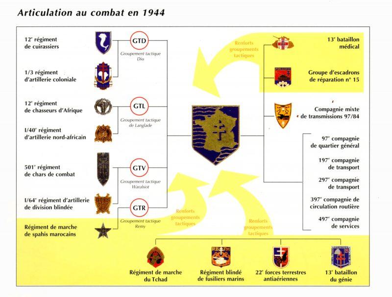 2eDB-articulation-1944